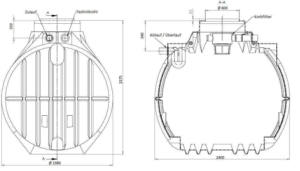 Gartenzisterne Atlantis 5300 Liter inklusive Gartenfilter und Überlaufsiphon