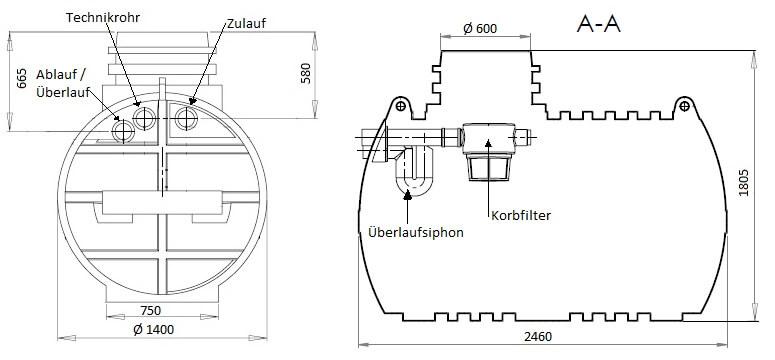 Gartenzisterne Ecoline 3300 Liter inklusive Gartenfilter und Überlaufsiphon