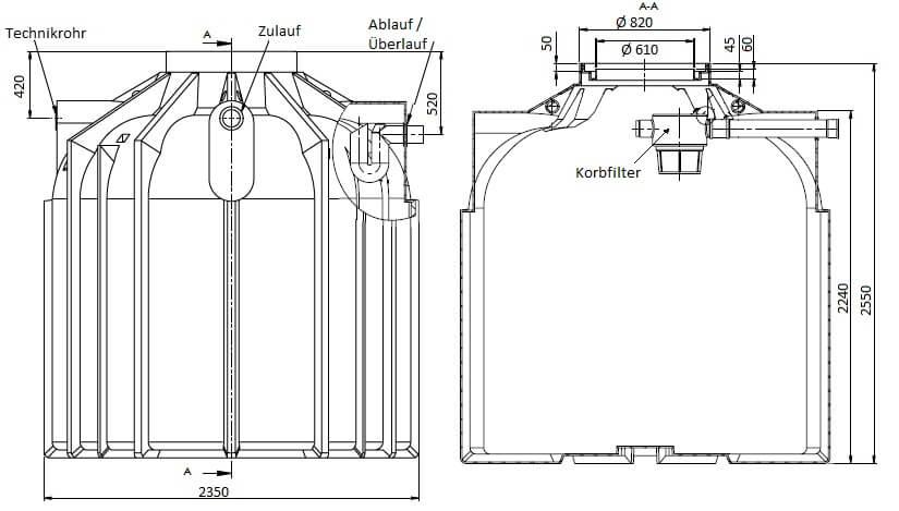 Gartenzisterne Globoline 8300 Liter inklusive vormontiertem Gartenfilter und Überlaufsiphon
