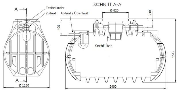 Garten-Zisterne Atlantis 2200 Liter inklusive vormontiertem Gartenfilter und Überlaufsiphon